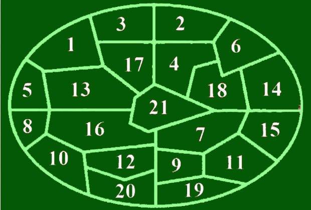 кръгът на Нострадамус