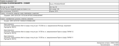 Жената на Лозан Панов купила от Артекс 4-стаен апартамент и 2 гаража